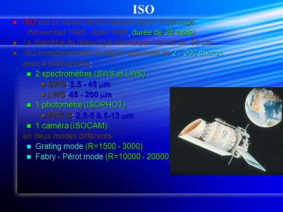 ISO ISO est un observatoire opérant dans l'infrarouge