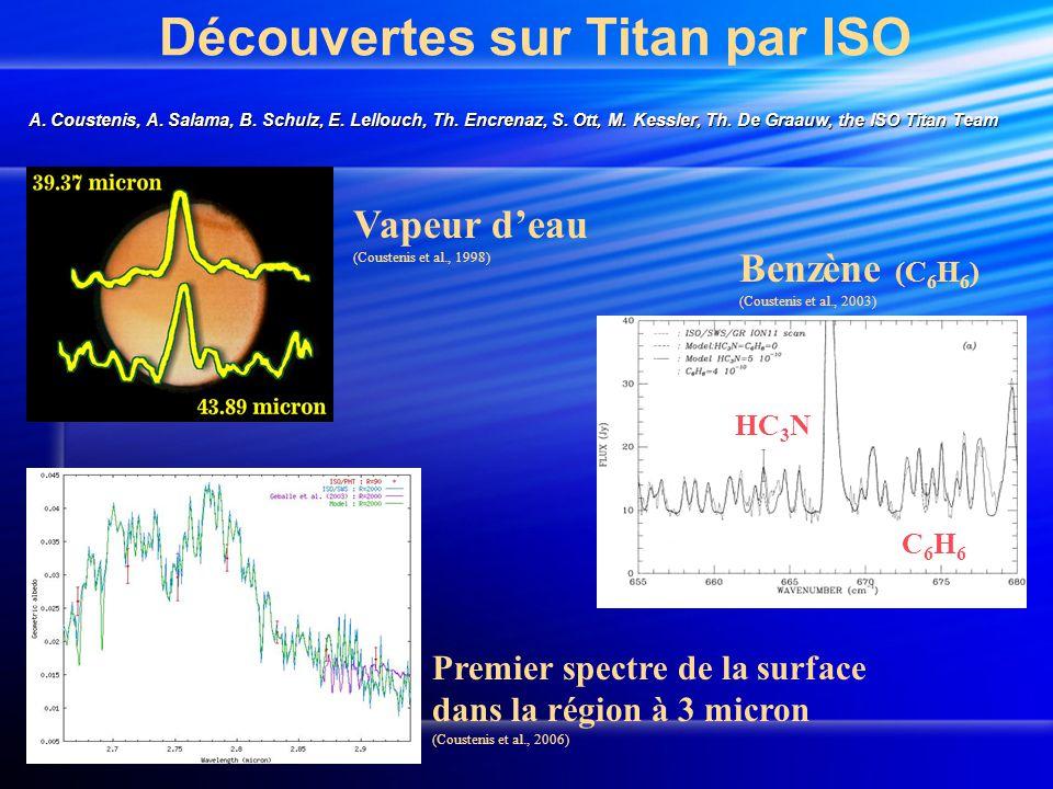 Découvertes sur Titan par ISO