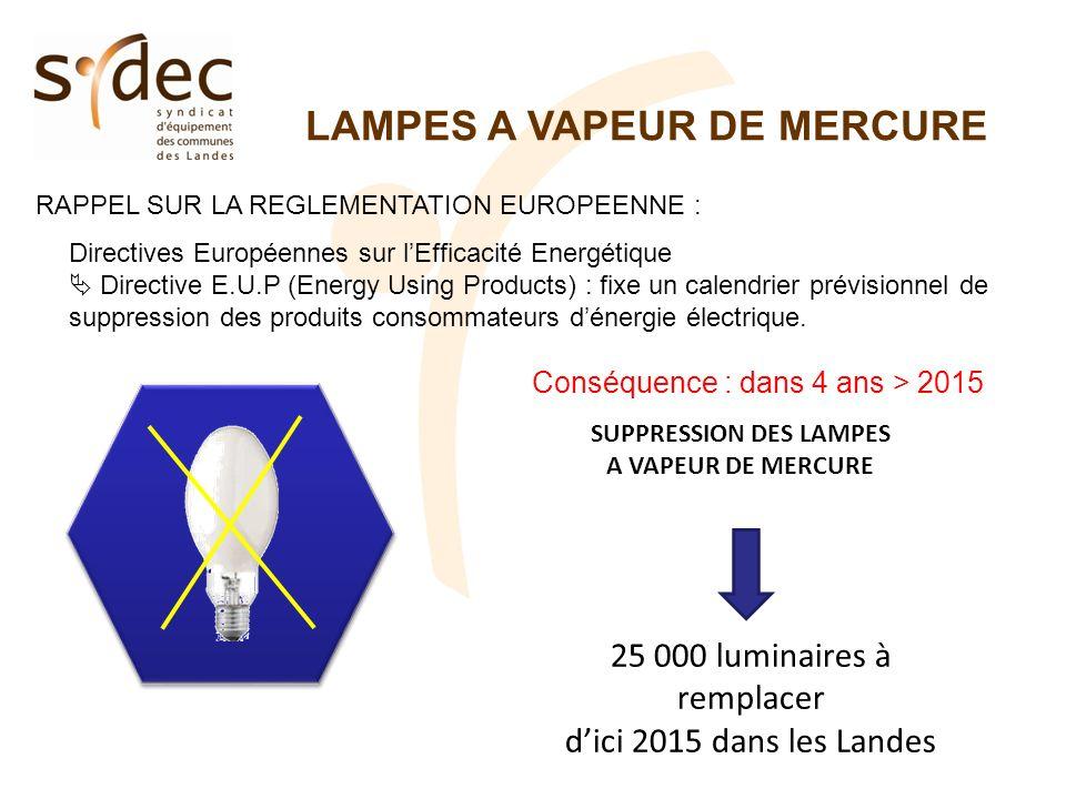 LAMPES A VAPEUR DE MERCURE SUPPRESSION DES LAMPES