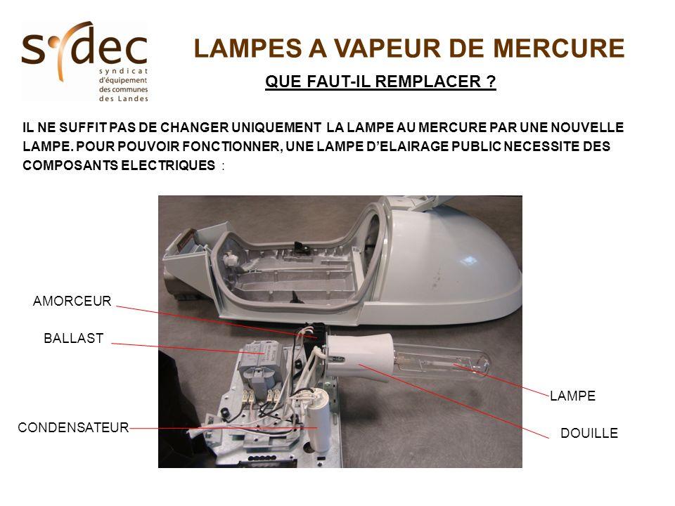 LAMPES A VAPEUR DE MERCURE