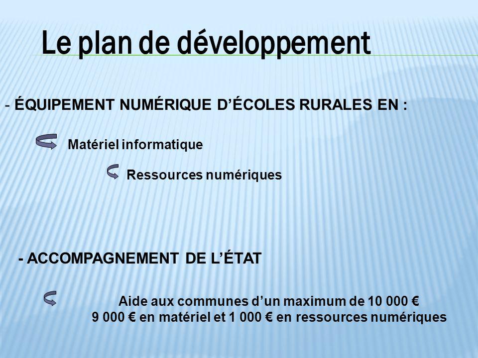 Le plan de développement