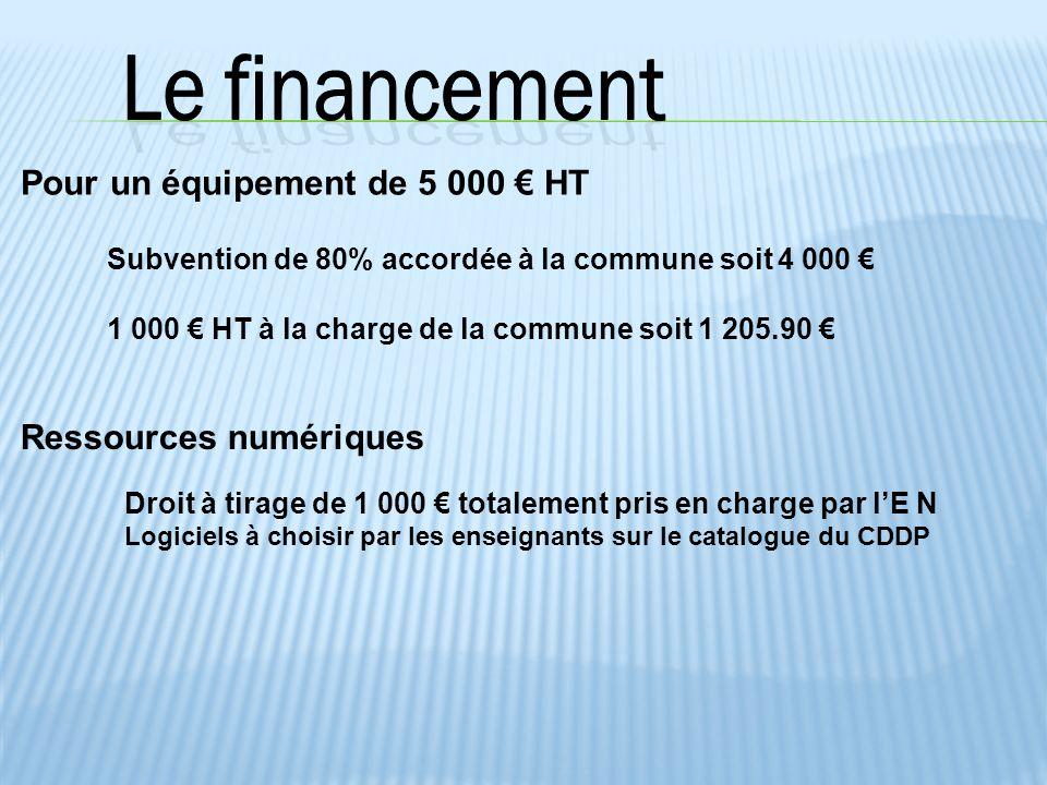 Le financement Pour un équipement de 5 000 € HT Ressources numériques