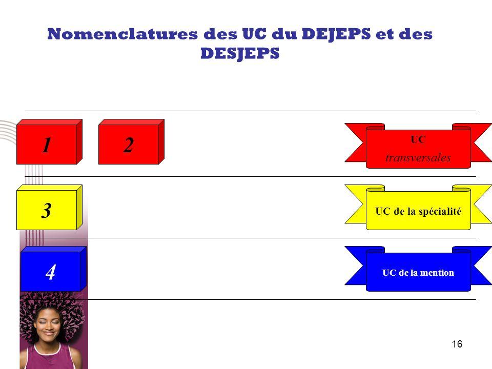 Nomenclatures des UC du DEJEPS et des DESJEPS