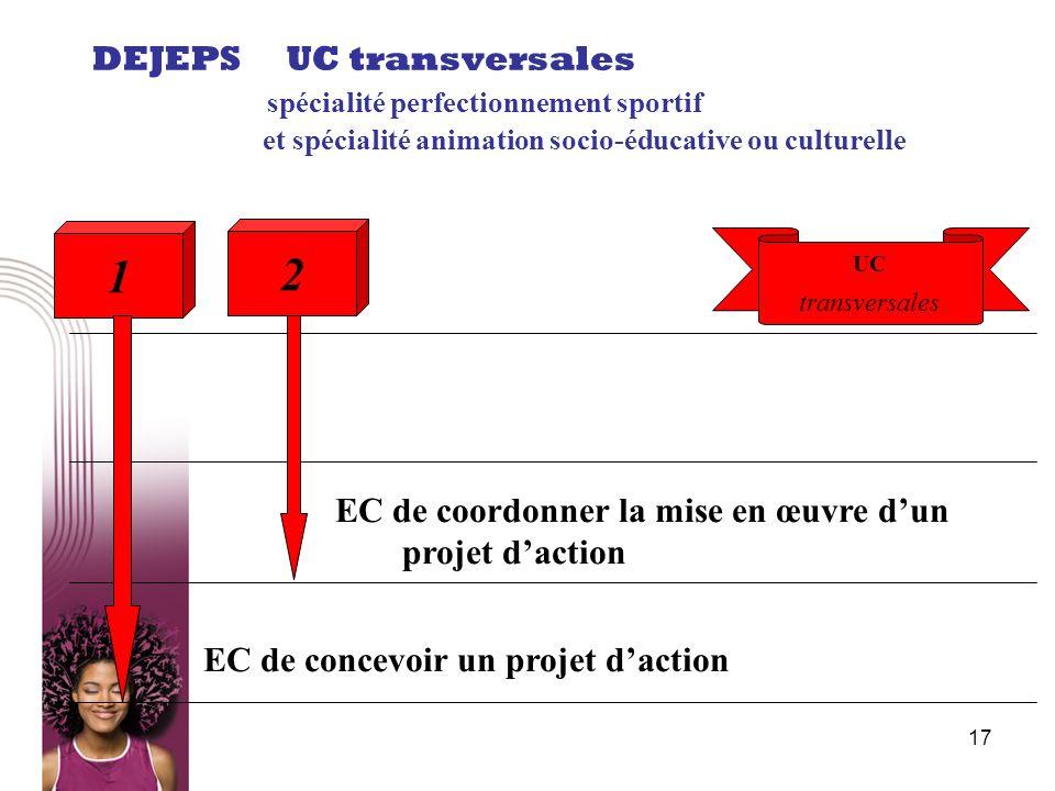 1 2 DEJEPS UC transversales spécialité perfectionnement sportif