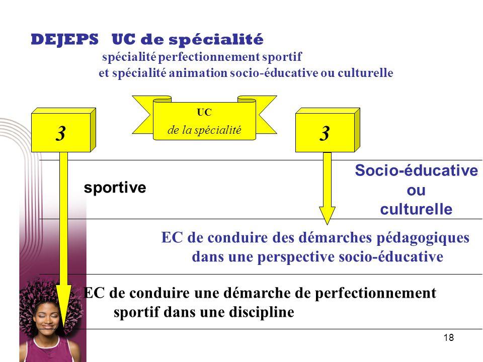 3 3 DEJEPS UC de spécialité Socio-éducative ou sportive culturelle