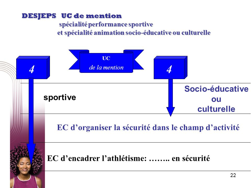 4 4 Socio-éducative ou sportive culturelle