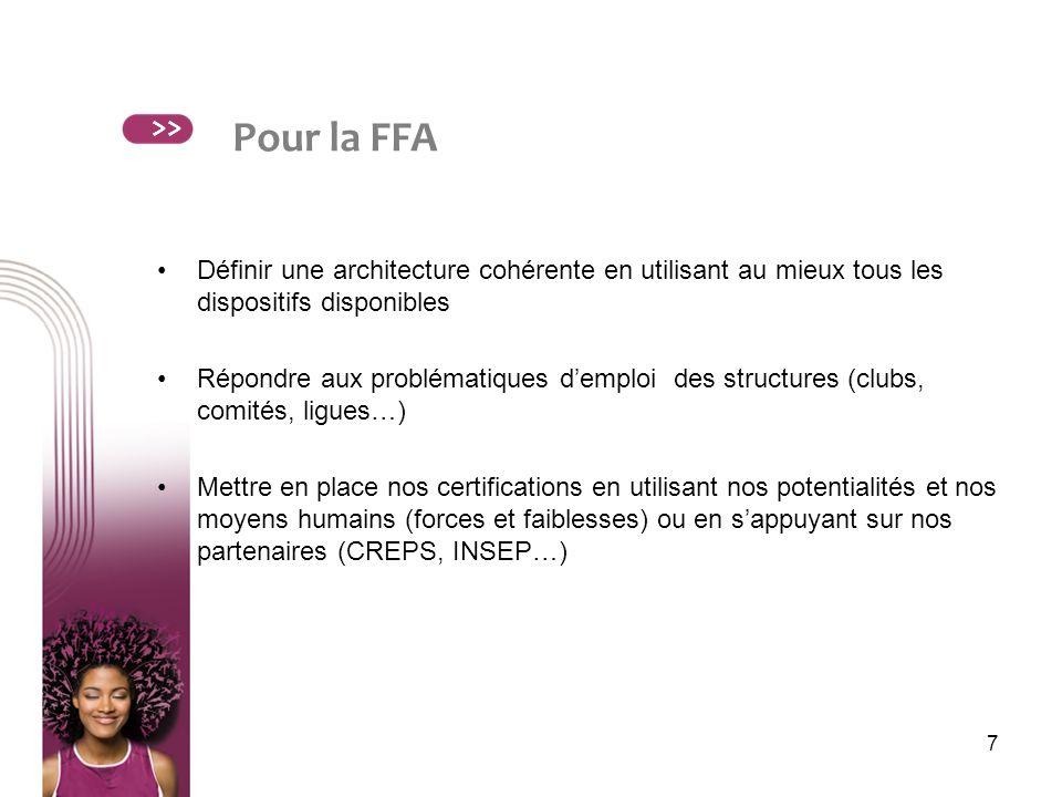 >> Pour la FFA. Définir une architecture cohérente en utilisant au mieux tous les dispositifs disponibles.