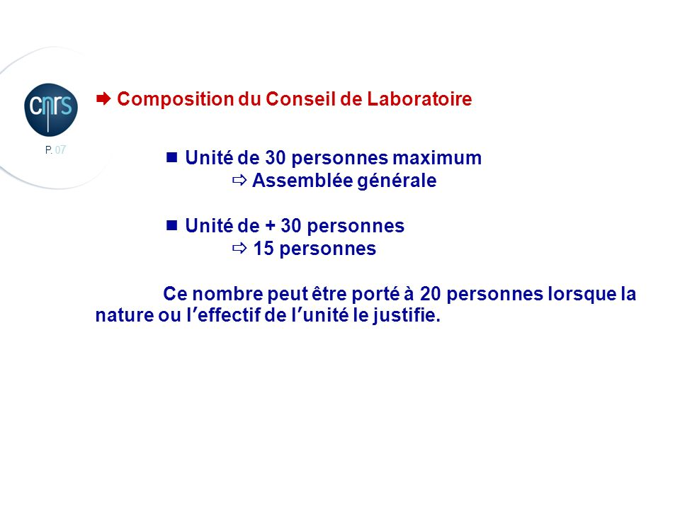  Composition du Conseil de Laboratoire