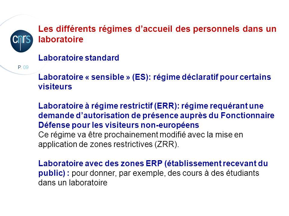 Les différents régimes d'accueil des personnels dans un laboratoire