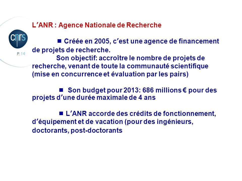 L'ANR : Agence Nationale de Recherche