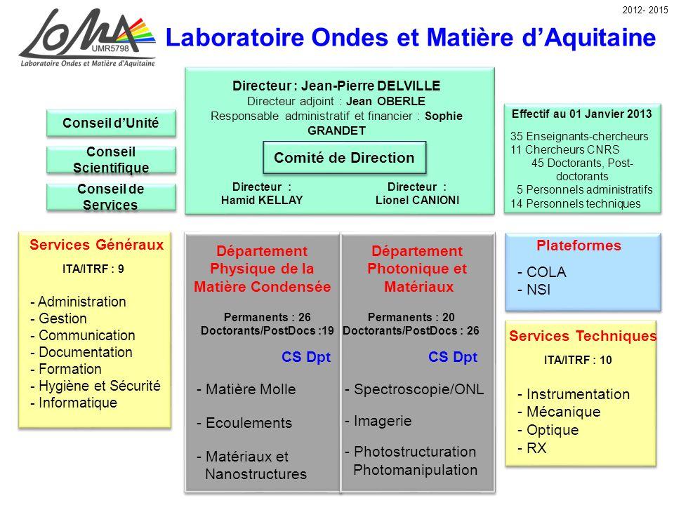 Laboratoire Ondes et Matière d'Aquitaine