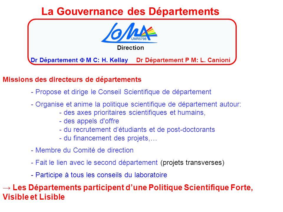 La Gouvernance des Départements