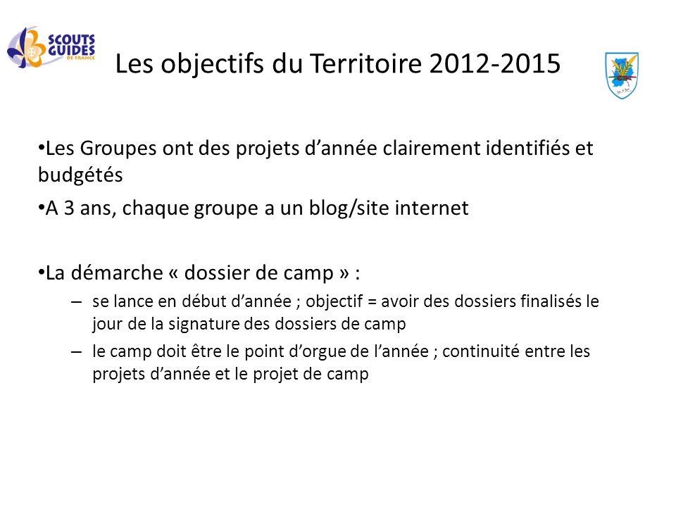 Les objectifs du Territoire 2012-2015