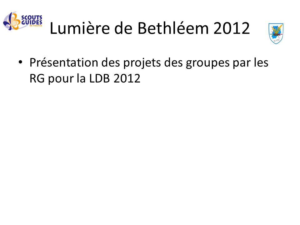 Lumière de Bethléem 2012 Présentation des projets des groupes par les RG pour la LDB 2012