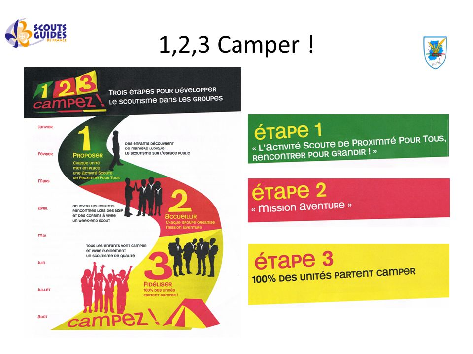 1,2,3 Camper !