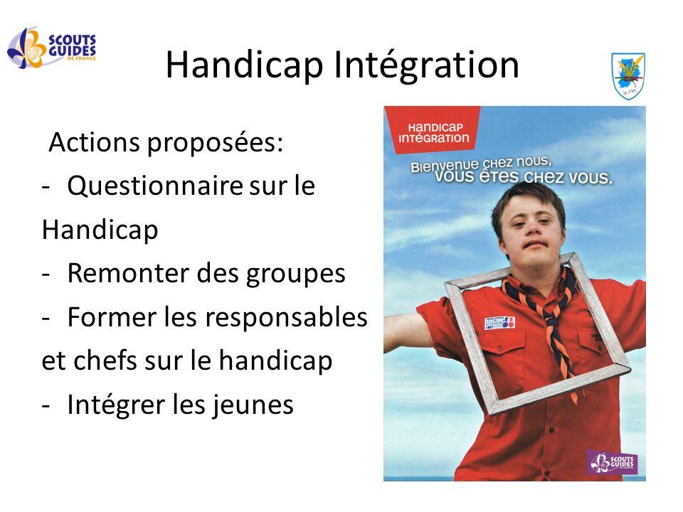 Handicap Intégration Actions proposées: Questionnaire sur le Handicap
