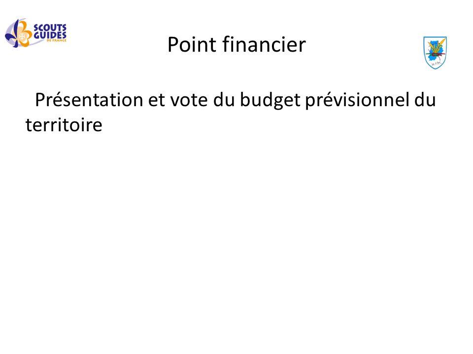 Point financier Présentation et vote du budget prévisionnel du territoire