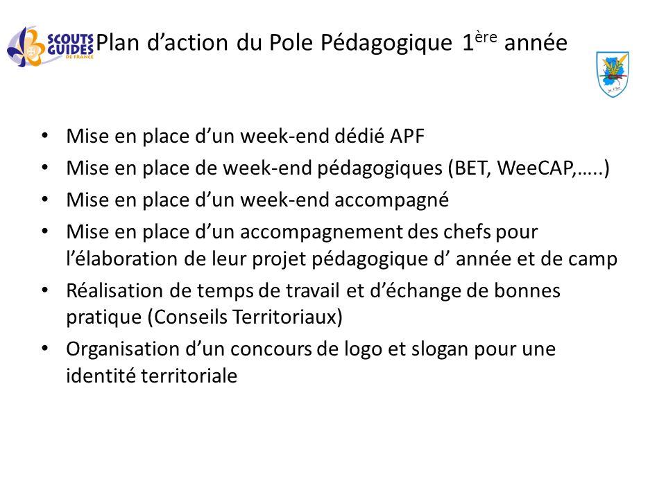 Plan d'action du Pole Pédagogique 1ère année