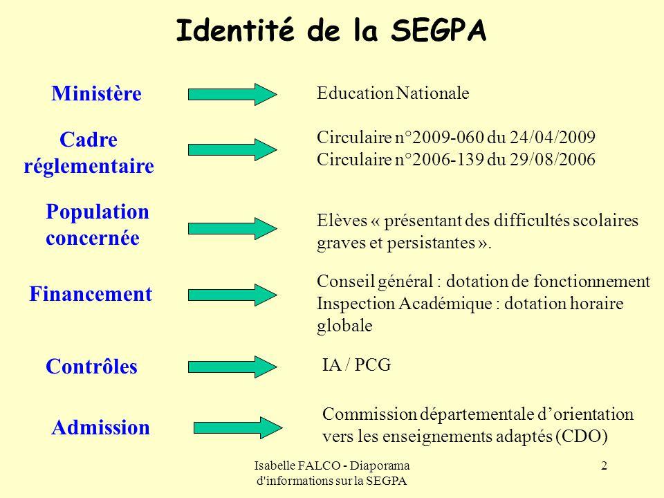 Isabelle FALCO - Diaporama d informations sur la SEGPA
