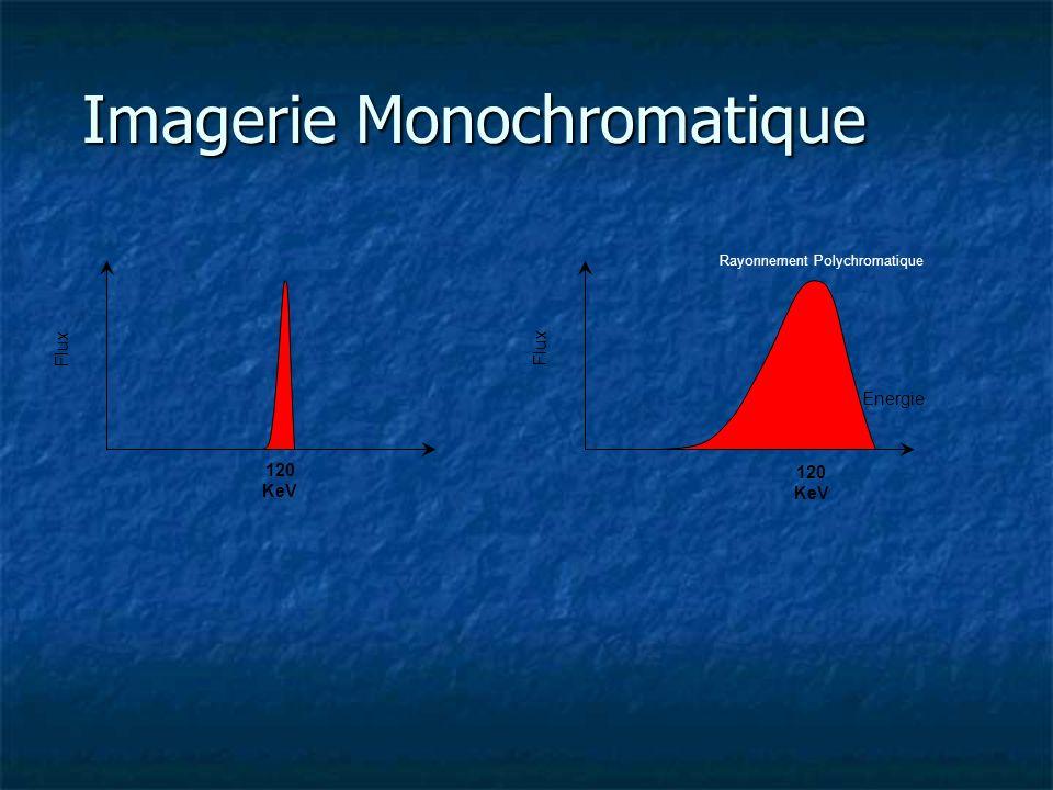 Imagerie Monochromatique