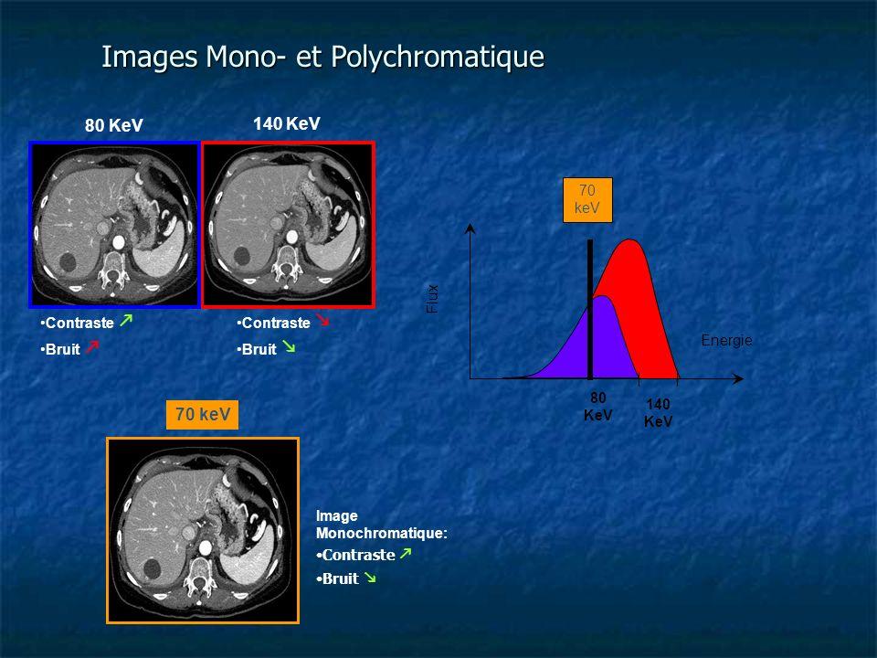 Images Mono- et Polychromatique