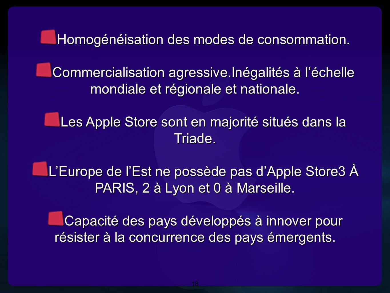 Homogénéisation des modes de consommation.