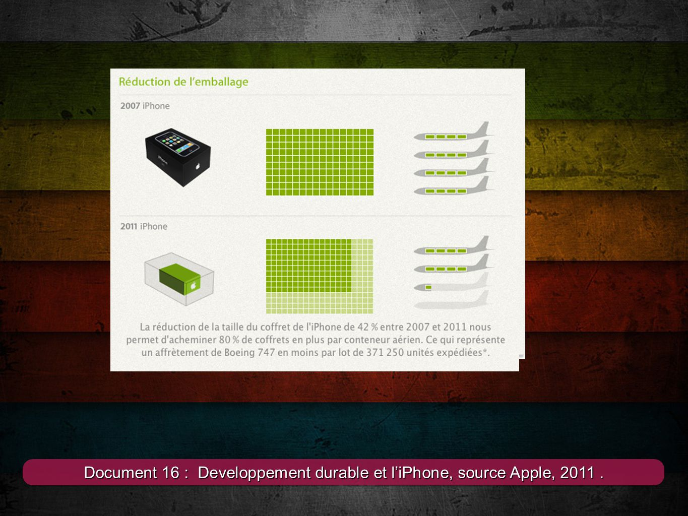 Document 16 : Developpement durable et l'iPhone, source Apple, 2011 .