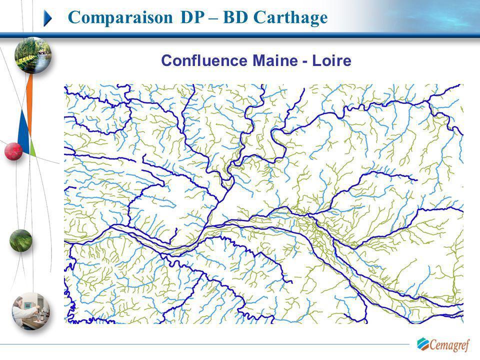 Comparaison DP – BD Carthage