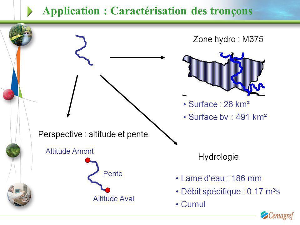 Application : Caractérisation des tronçons