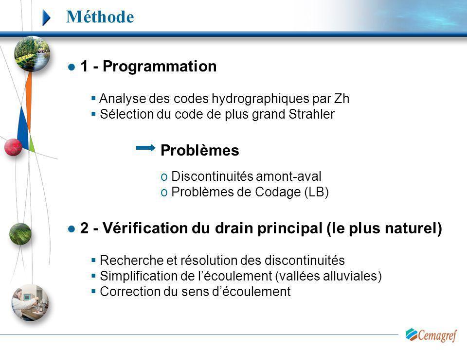 Méthode 1 - Programmation Problèmes