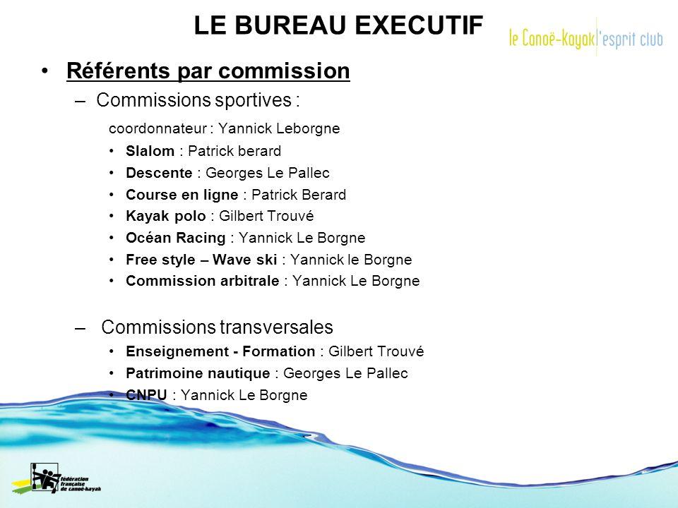 LE BUREAU EXECUTIF Référents par commission Commissions sportives :