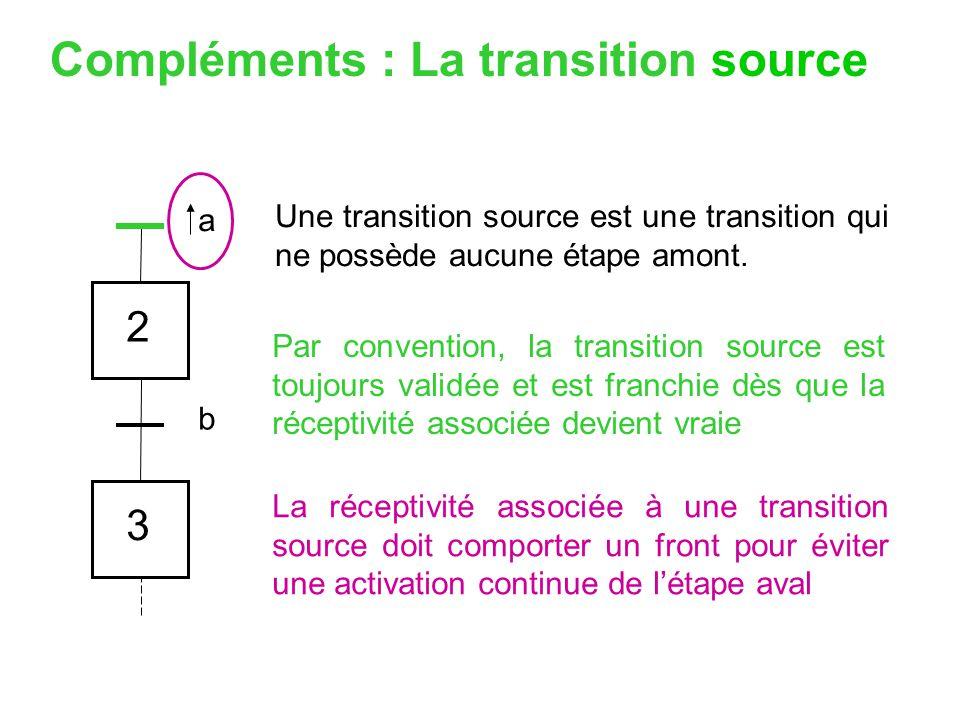 Compléments : La transition source