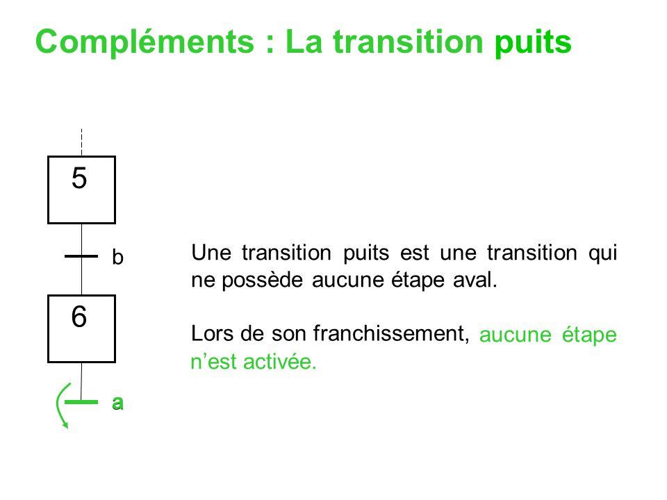 • Compléments : La transition puits 5 6