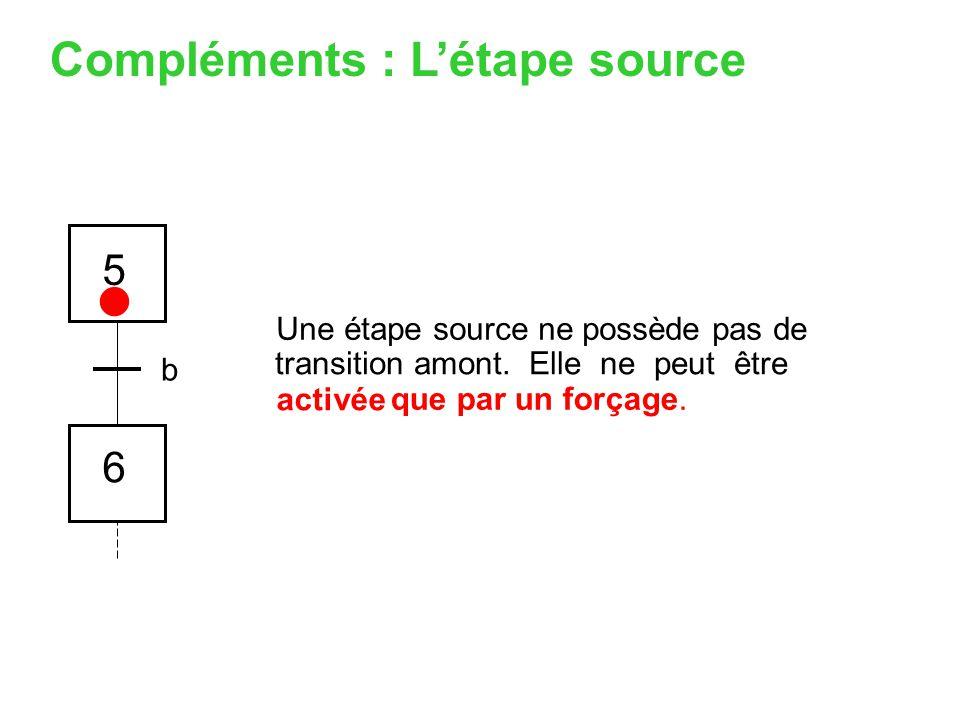 • Compléments : L'étape source 5 6 Une étape source ne possède pas de