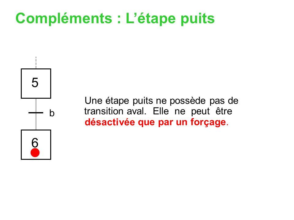 • • Compléments : L'étape puits 5 6 Une étape puits ne possède pas de