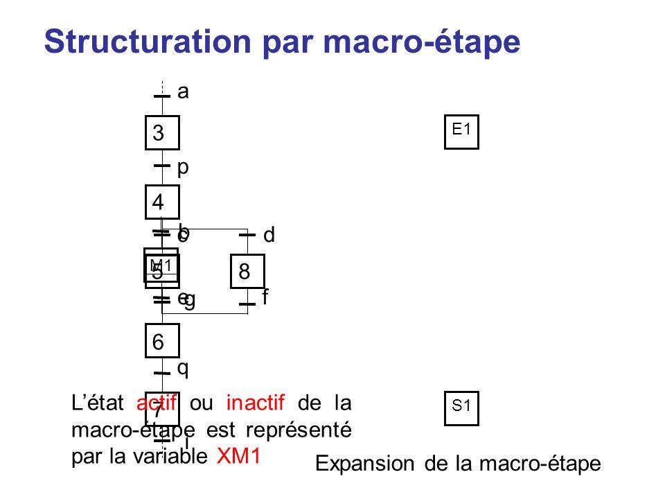 Structuration par macro-étape