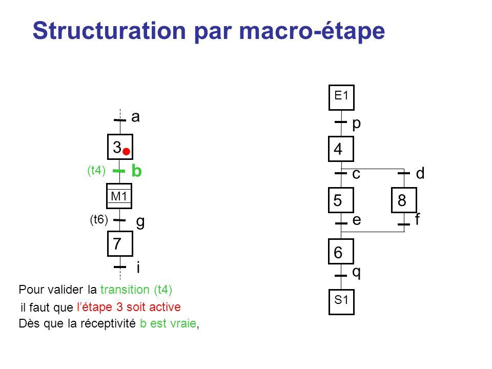 • Structuration par macro-étape b 3 a p 4 5 8 6 c d e f q g 7 i E1