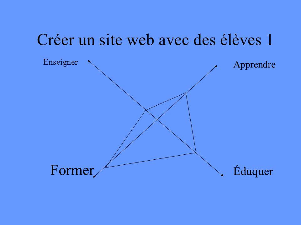 Créer un site web avec des élèves 1