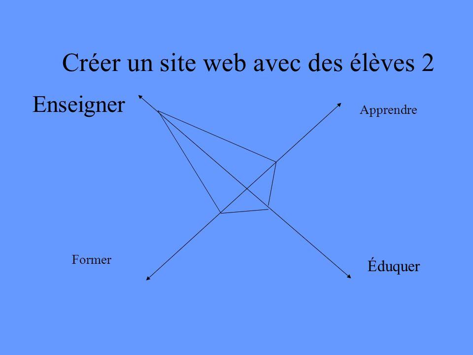 Créer un site web avec des élèves 2