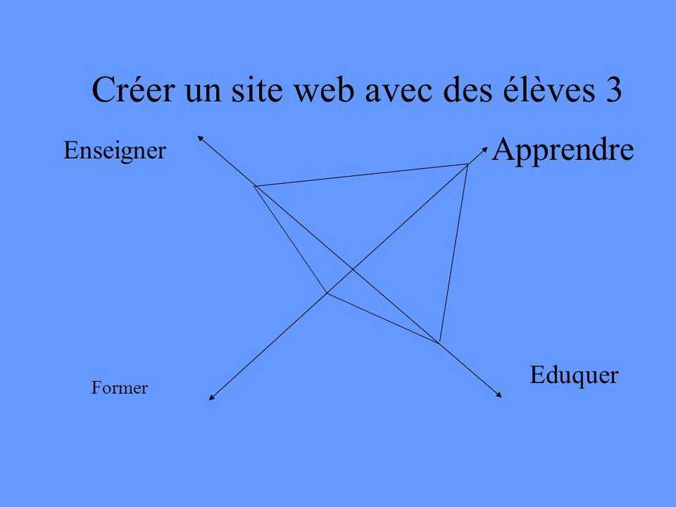 Créer un site web avec des élèves 3