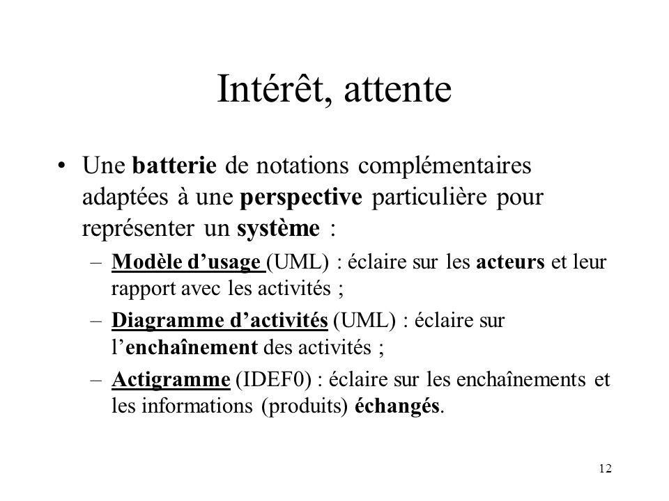 Intérêt, attente Une batterie de notations complémentaires adaptées à une perspective particulière pour représenter un système :