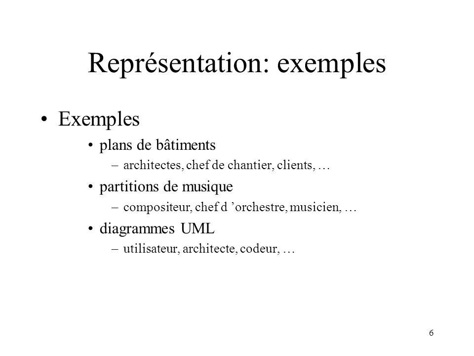 Représentation: exemples