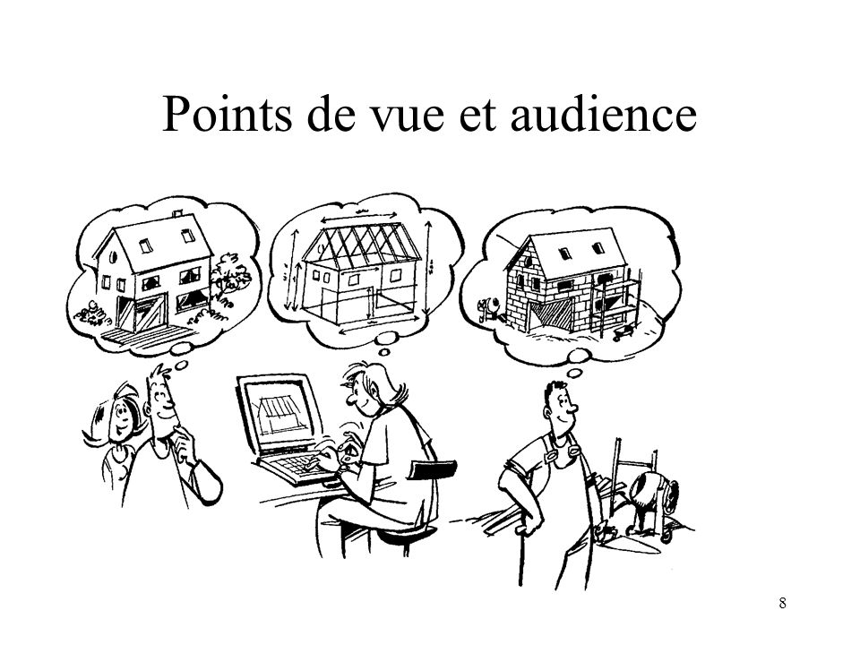 Points de vue et audience