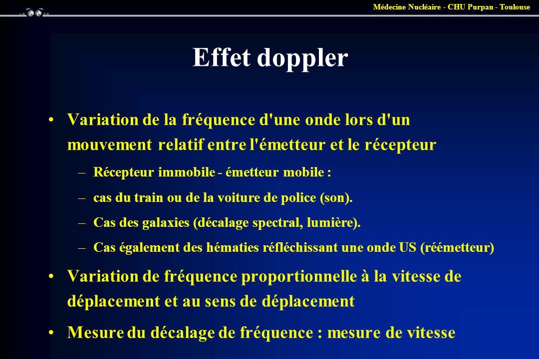 Effet doppler Variation de la fréquence d une onde lors d un mouvement relatif entre l émetteur et le récepteur.