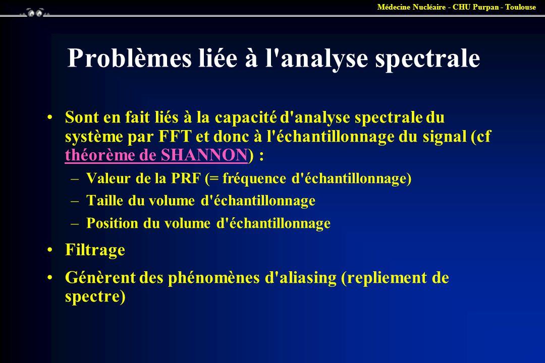 Problèmes liée à l analyse spectrale