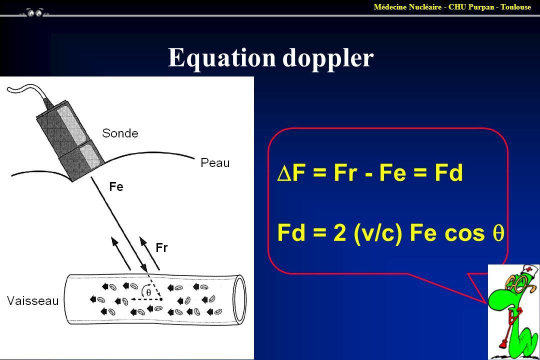 Equation doppler DF = Fr - Fe = Fd Fd = 2 (v/c) Fe cos 