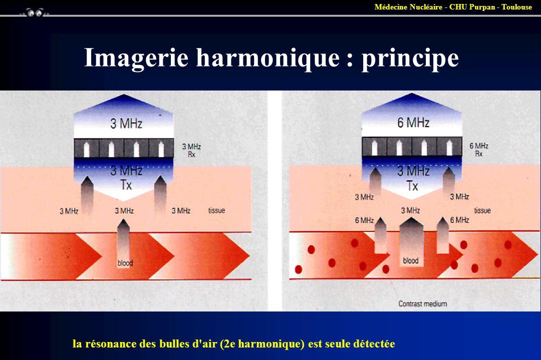 Imagerie harmonique : principe