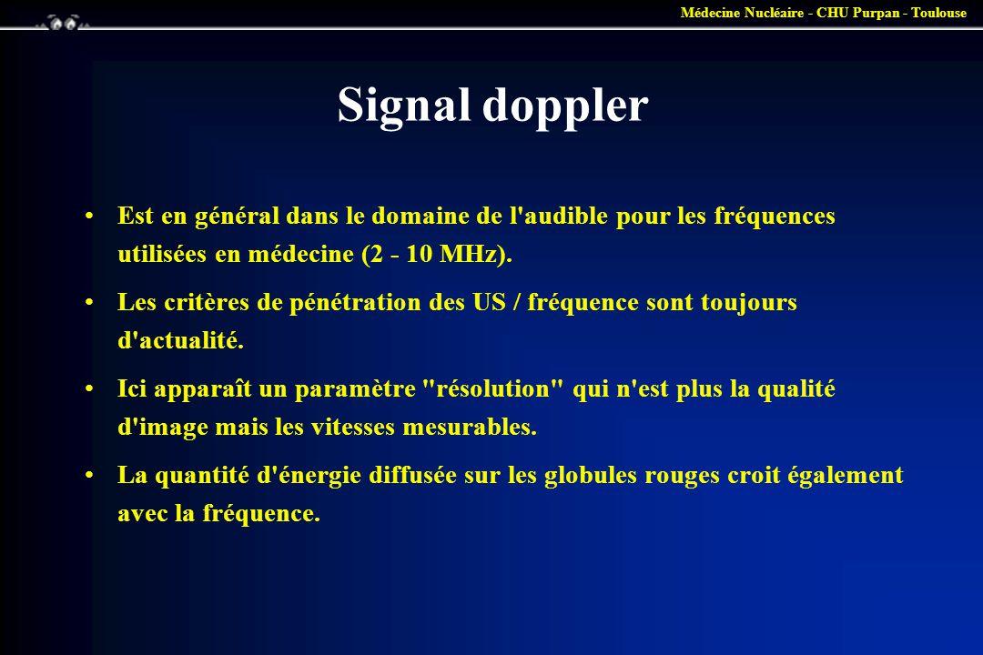 Signal doppler Est en général dans le domaine de l audible pour les fréquences utilisées en médecine (2 - 10 MHz).