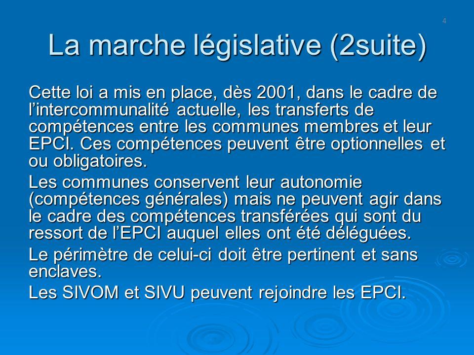 La marche législative (2suite)