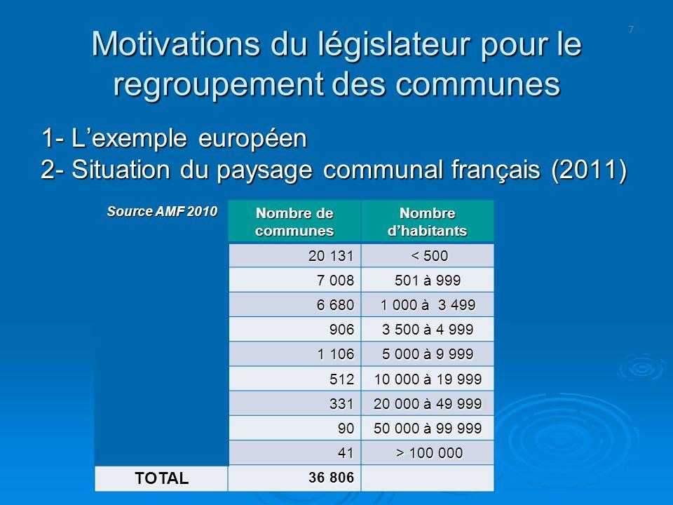 Motivations du législateur pour le regroupement des communes